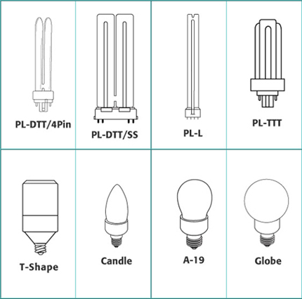 cfls_table2