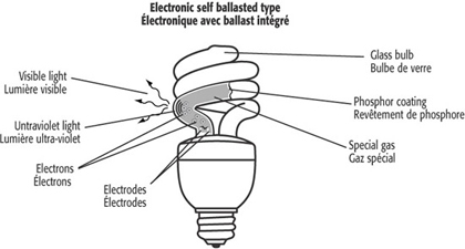 electronic_self_blasted_type