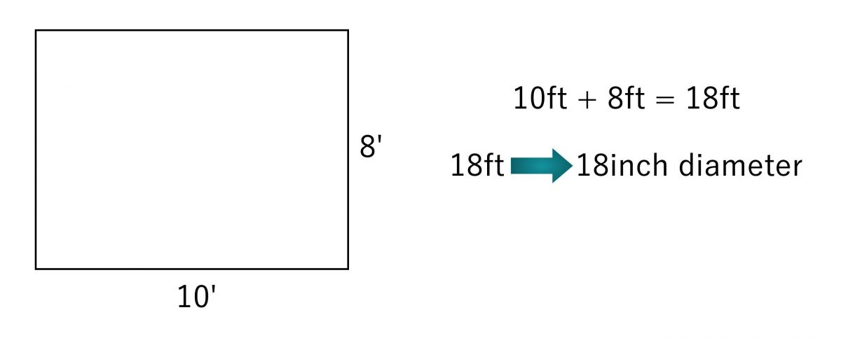 diameter of fixt for dining room
