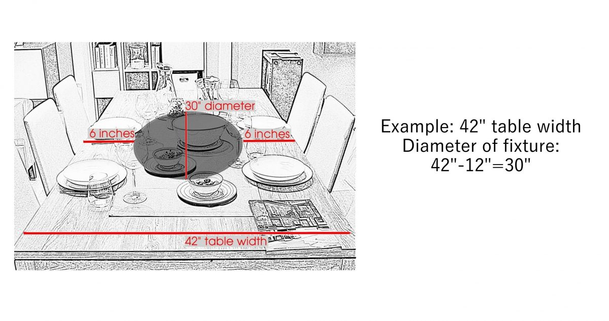 diameter of fixt for dining room2